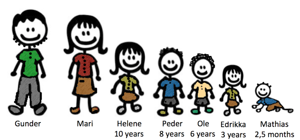 Gunder and Mari with five children